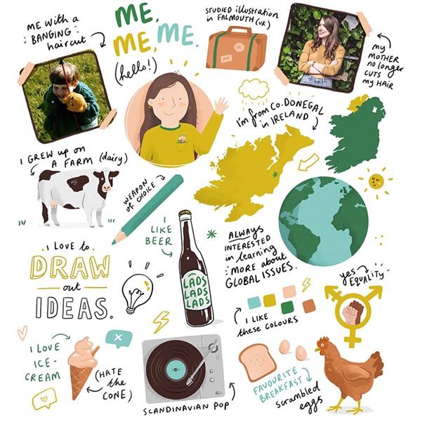 Ruth-Graham-Illustrator-me-me